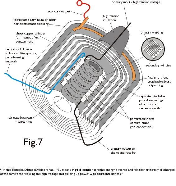 17 Electric Circuits 04 moreover File motor homopolar flux force in addition Paul Baumann Testatika Generator together with Diy as well 646 Build Your Own Simple Dc Motor. on electric circuit experiment